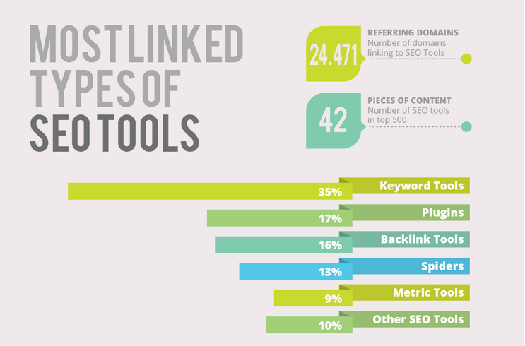 seo tools infographic